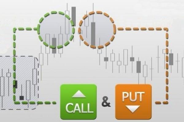С чего начать в торговле бинарными опционами?